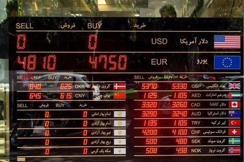 انتظار خبرگان اقتصادی  دلار4400 تومانی است