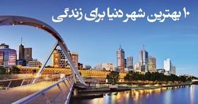 رده بندی بهترین شهرهای جهان/ تهران در رده 200